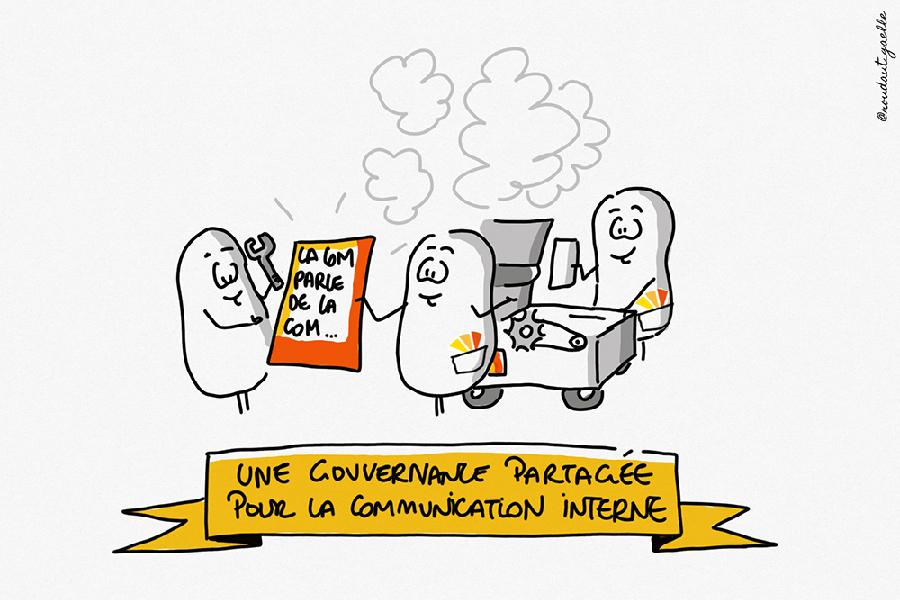 Une gouvernance partagée pour la communication interne